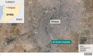 Aleppo Hospital Attack
