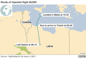 Flight Hijack Libya