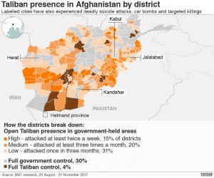 Taliban In Afganistan