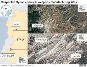 Chemical Weapons Sites