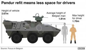 Belgian Tank