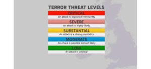 Terror Threat Levels